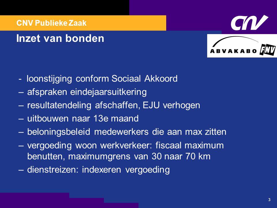 CNV Publieke Zaak 3 Inzet van bonden - loonstijging conform Sociaal Akkoord –afspraken eindejaarsuitkering –resultatendeling afschaffen, EJU verhogen