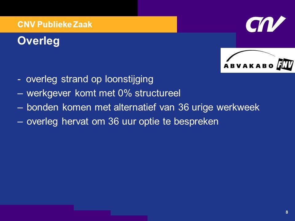 CNV Publieke Zaak 8 Overleg - overleg strand op loonstijging –werkgever komt met 0% structureel –bonden komen met alternatief van 36 urige werkweek –o