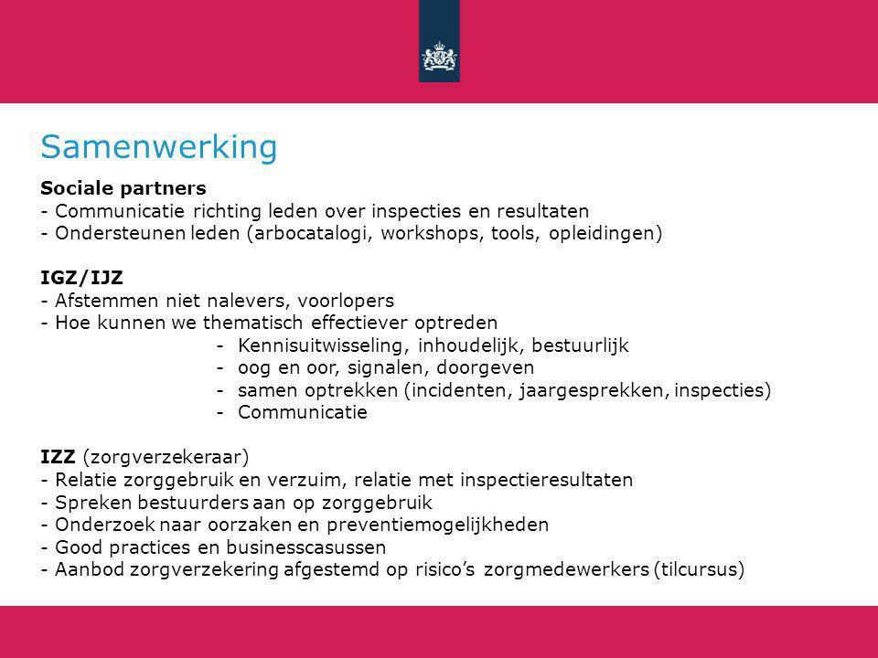 Samenwerking Sociale partners - Communicatie richting leden over inspecties en resultaten - Ondersteunen leden (arbocatalogi, workshops, tools, opleidingen) IGZ/IJZ - Afstemmen niet nalevers, voorlopers - Hoe kunnen we thematisch effectiever optreden -Kennisuitwisseling, inhoudelijk, bestuurlijk -oog en oor, signalen, doorgeven -samen optrekken (incidenten, jaargesprekken, inspecties) -Communicatie IZZ (zorgverzekeraar) - Relatie zorggebruik en verzuim, relatie met inspectieresultaten - Spreken bestuurders aan op zorggebruik - Onderzoek naar oorzaken en preventiemogelijkheden - Good practices en businesscasussen - Aanbod zorgverzekering afgestemd op risico's zorgmedewerkers (tilcursus)