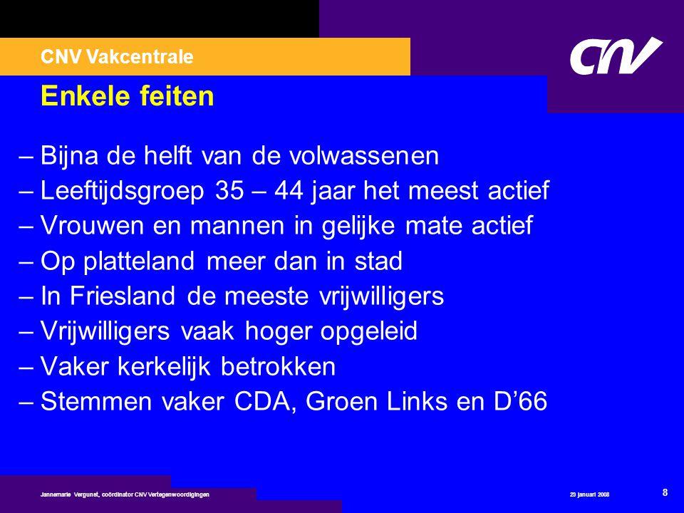 CNV Vakcentrale 29 januari 2008 19 Jannemarie Vergunst, coördinator CNV Vertegenwoordigingen Moet ik blijven solliciteren.