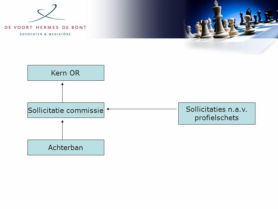 Kern OR Sollicitatie commissie Achterban Sollicitaties n.a.v. profielschets