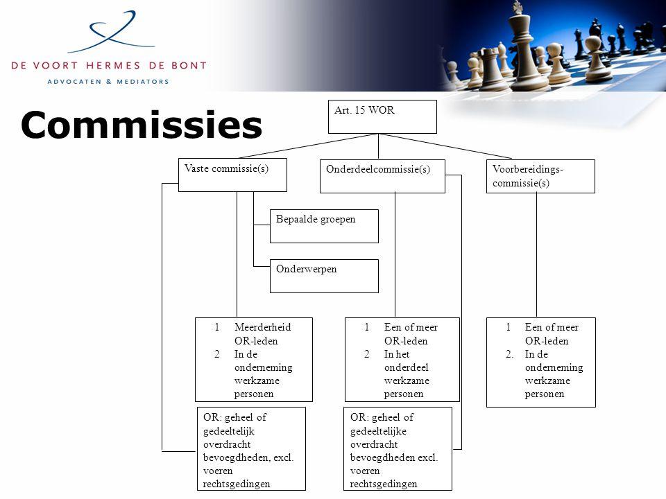Commissies Onderdeelcommissie(s) Art. 15 WOR Voorbereidings- commissie(s) Vaste commissie(s) Bepaalde groepen Onderwerpen 1 Een of meer OR-leden 2.In