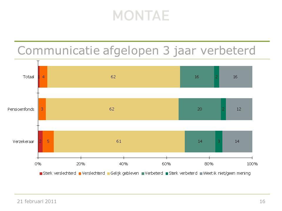 Communicatie afgelopen 3 jaar verbeterd 21 februari 201116