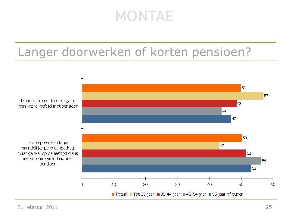 Langer doorwerken of korten pensioen? 21 februari 201125