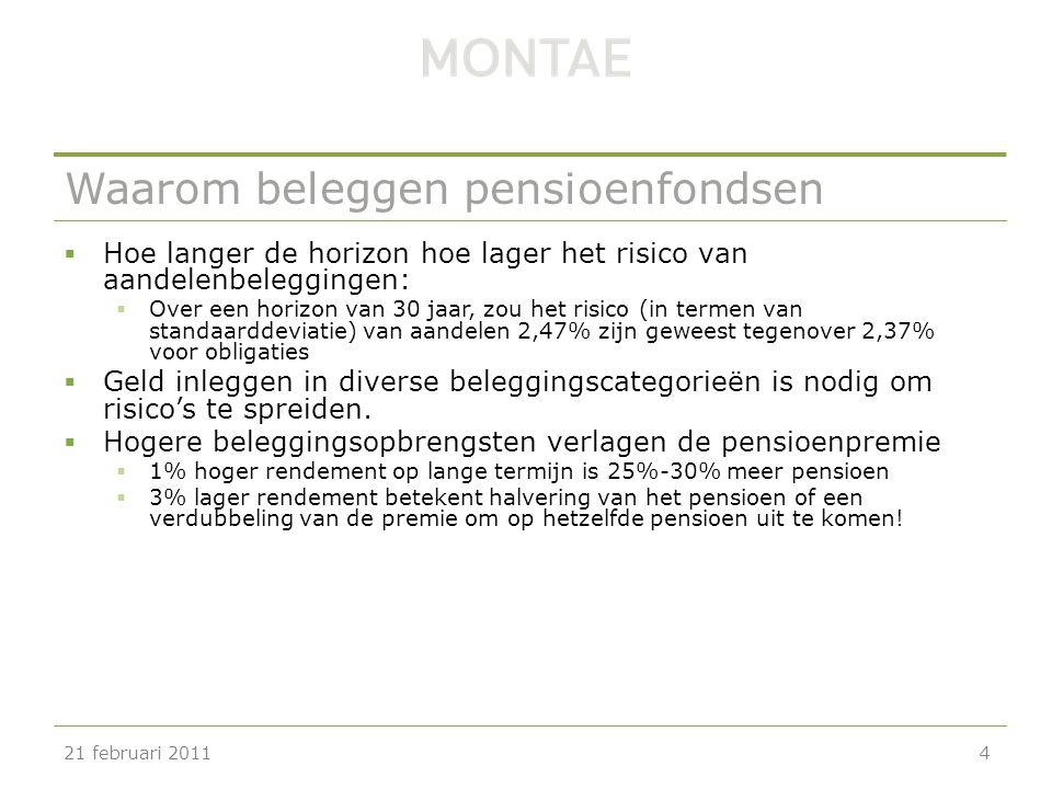 Behoefte werknemer zelf uitvoerder kiezen 1521 februari 2011