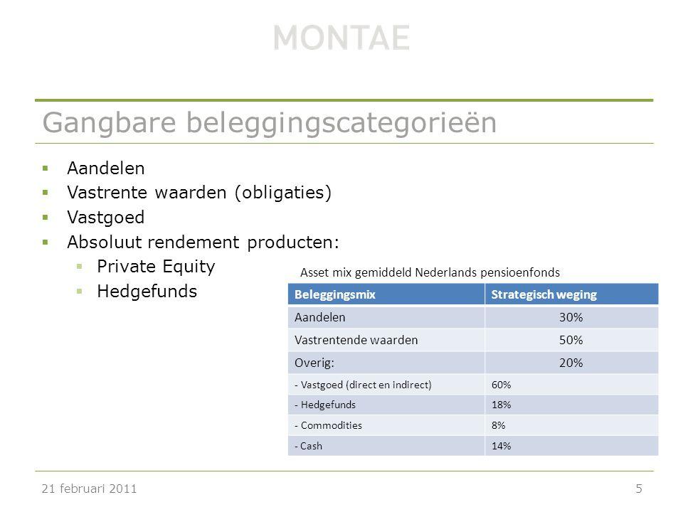 Gangbare beleggingscategorieën  Aandelen  Vastrente waarden (obligaties)  Vastgoed  Absoluut rendement producten:  Private Equity  Hedgefunds 21