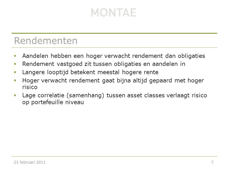 Rendementen  Aandelen hebben een hoger verwacht rendement dan obligaties  Rendement vastgoed zit tussen obligaties en aandelen in  Langere looptijd