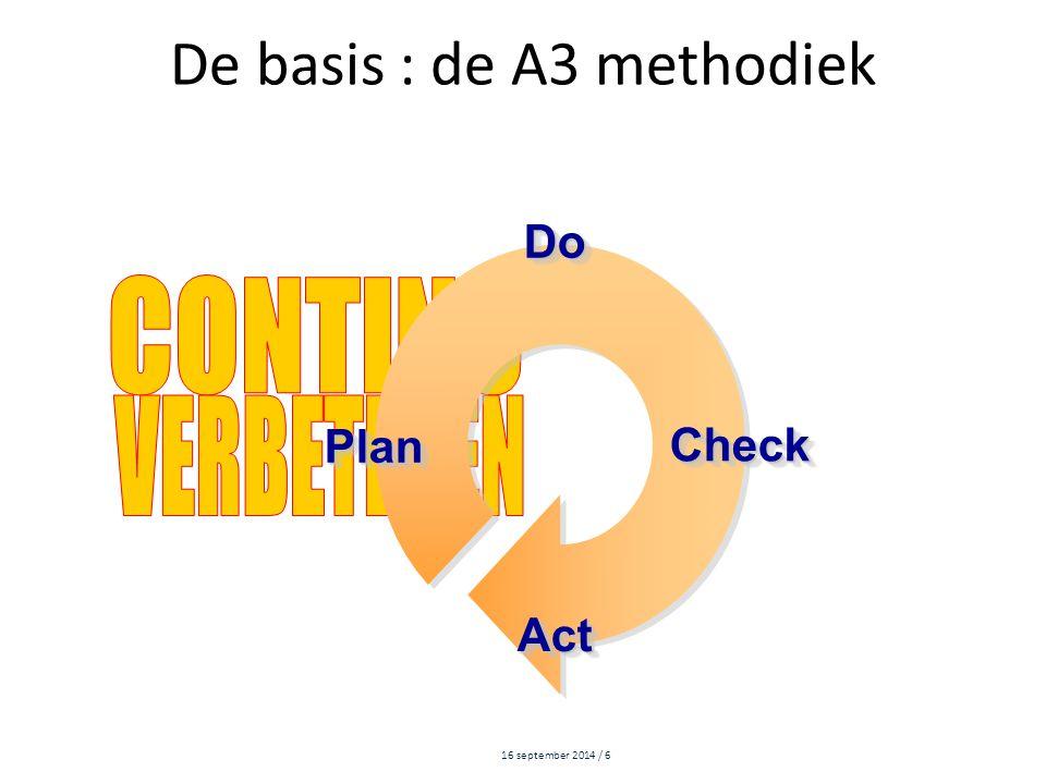 16 september 2014 / 6 De basis : de A3 methodiekActAct PlanPlan DoDo CheckCheck