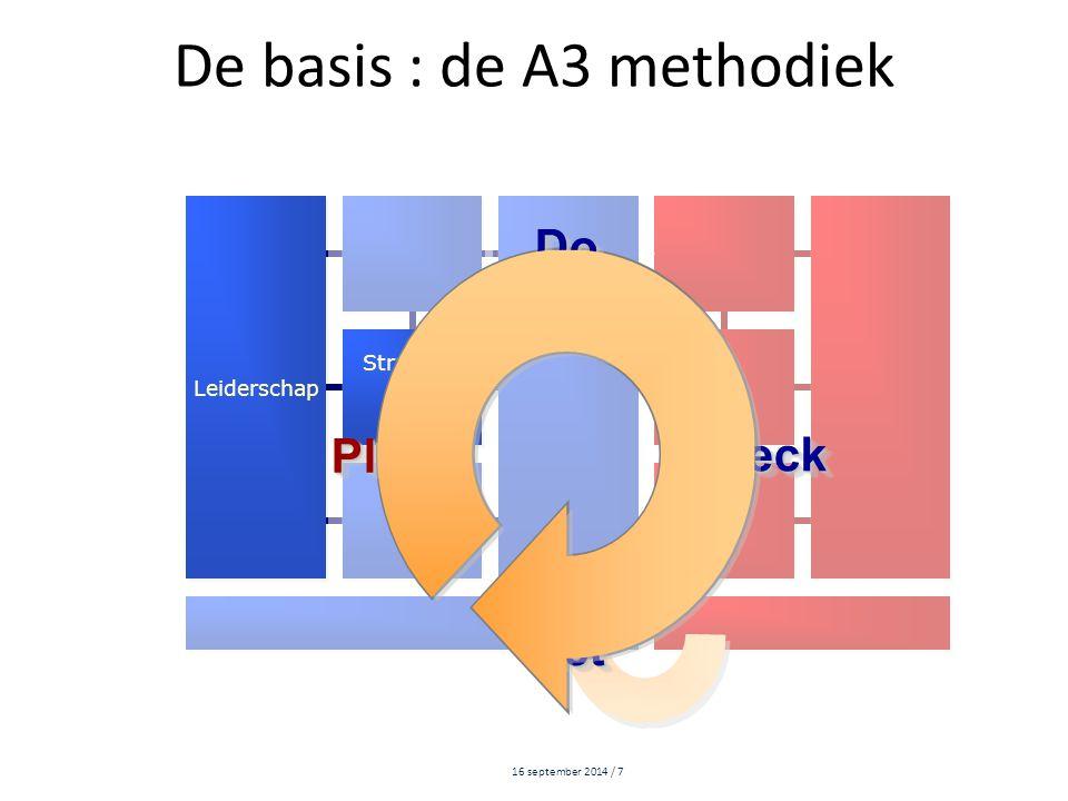 16 september 2014 / 7 De basis : de A3 methodiek Leiderschap Strategie en beleid Strategie en beleid ActAct PlanPlan DoDo CheckCheck