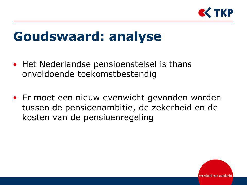 Goudswaard: analyse Het Nederlandse pensioenstelsel is thans onvoldoende toekomstbestendig Er moet een nieuw evenwicht gevonden worden tussen de pensioenambitie, de zekerheid en de kosten van de pensioenregeling