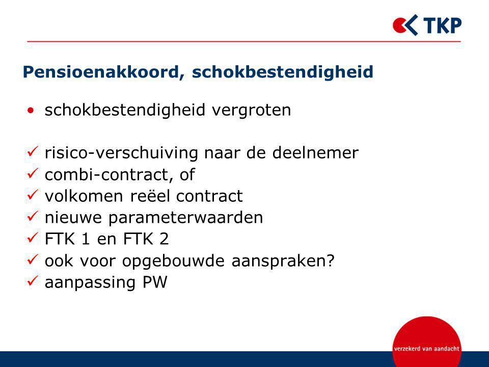 Pensioenakkoord, schokbestendigheid schokbestendigheid vergroten risico-verschuiving naar de deelnemer combi-contract, of volkomen reëel contract nieuwe parameterwaarden FTK 1 en FTK 2 ook voor opgebouwde aanspraken.