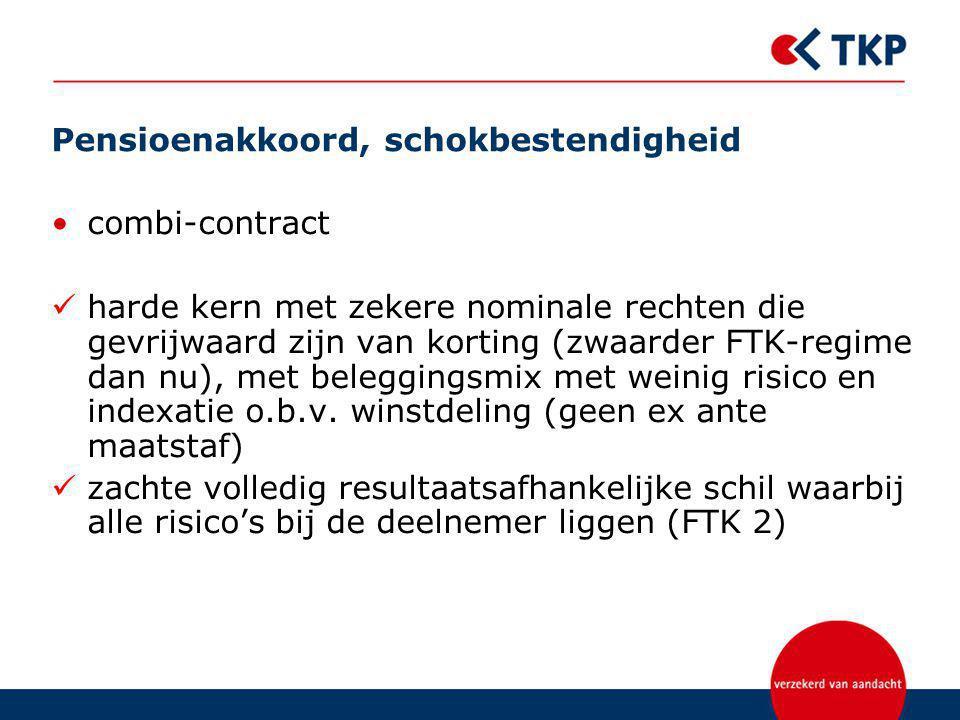 Pensioenakkoord, schokbestendigheid combi-contract harde kern met zekere nominale rechten die gevrijwaard zijn van korting (zwaarder FTK-regime dan nu