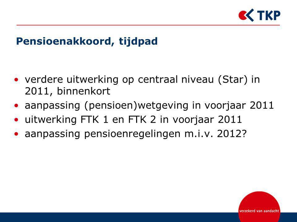 Pensioenakkoord, tijdpad verdere uitwerking op centraal niveau (Star) in 2011, binnenkort aanpassing (pensioen)wetgeving in voorjaar 2011 uitwerking FTK 1 en FTK 2 in voorjaar 2011 aanpassing pensioenregelingen m.i.v.