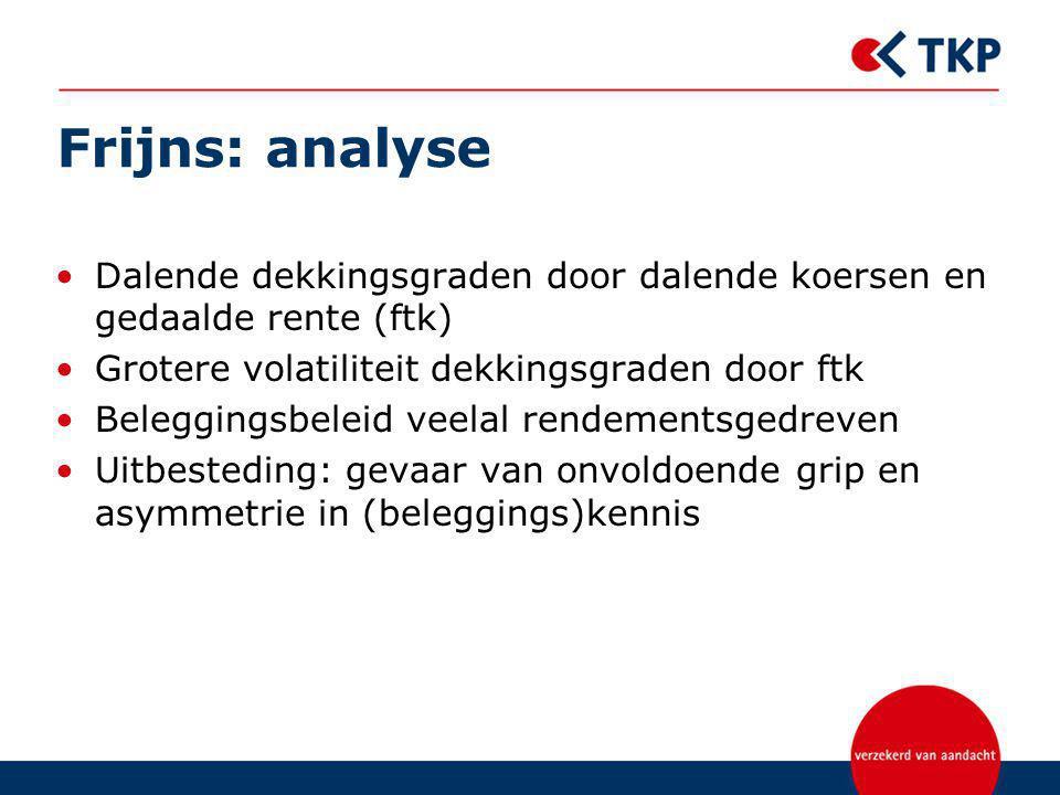 Frijns: analyse Meer aandacht voor reële doelstellingen; ftk is gericht op dekking nominale aanspraken Te weinig aandacht voor specifieke kenmerken van het fonds bij het beleggingsbeleid (bijv.