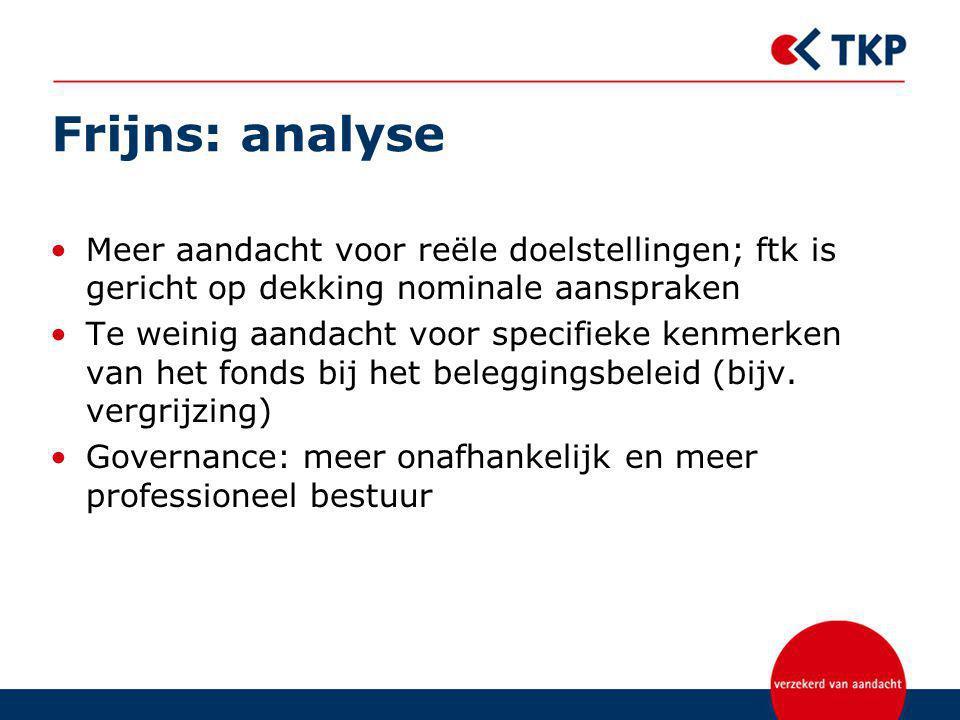 Frijns: analyse Meer aandacht voor reële doelstellingen; ftk is gericht op dekking nominale aanspraken Te weinig aandacht voor specifieke kenmerken va