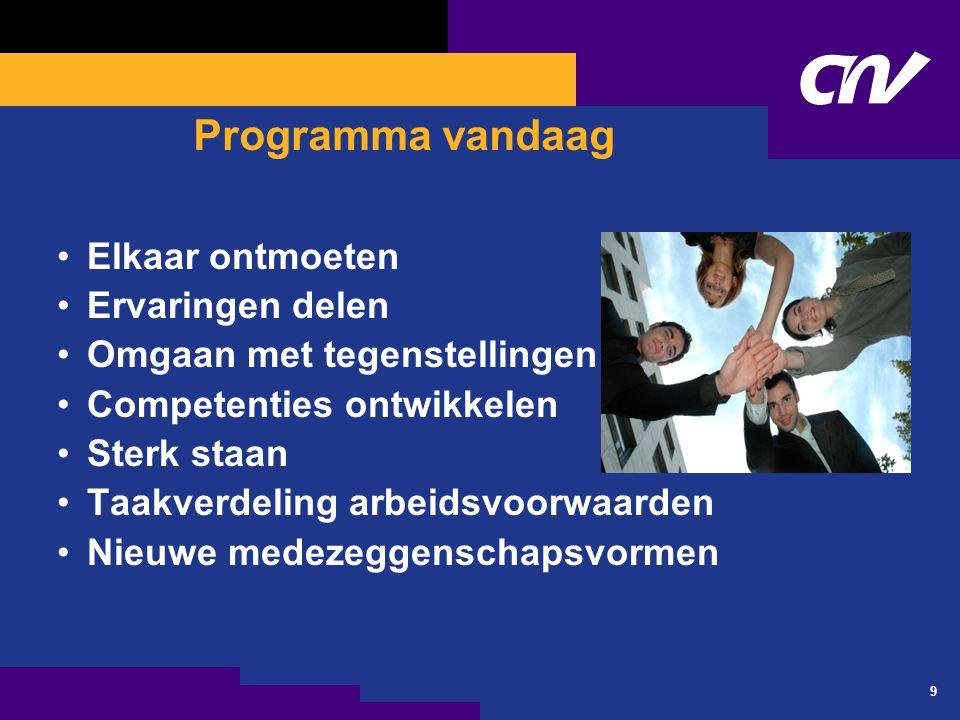 9 Programma vandaag Elkaar ontmoeten Ervaringen delen Omgaan met tegenstellingen Competenties ontwikkelen Sterk staan Taakverdeling arbeidsvoorwaarden Nieuwe medezeggenschapsvormen