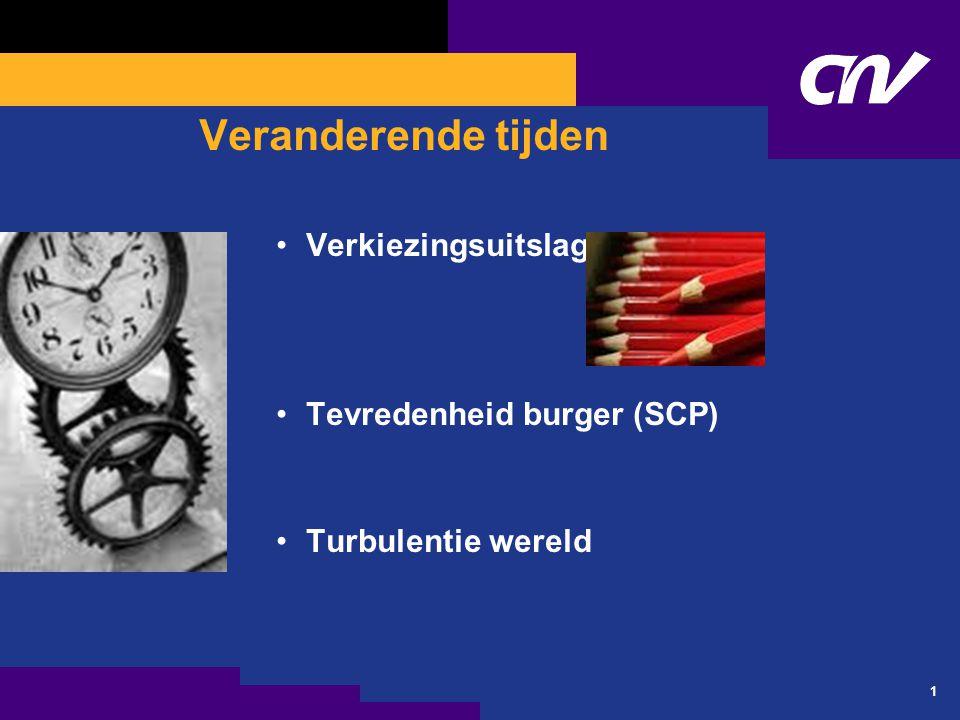 1 Veranderende tijden Verkiezingsuitslag Tevredenheid burger (SCP) Turbulentie wereld