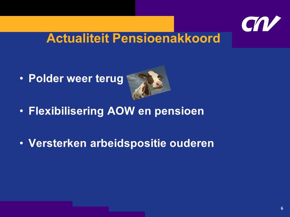 6 Actualiteit Pensioenakkoord Polder weer terug Flexibilisering AOW en pensioen Versterken arbeidspositie ouderen
