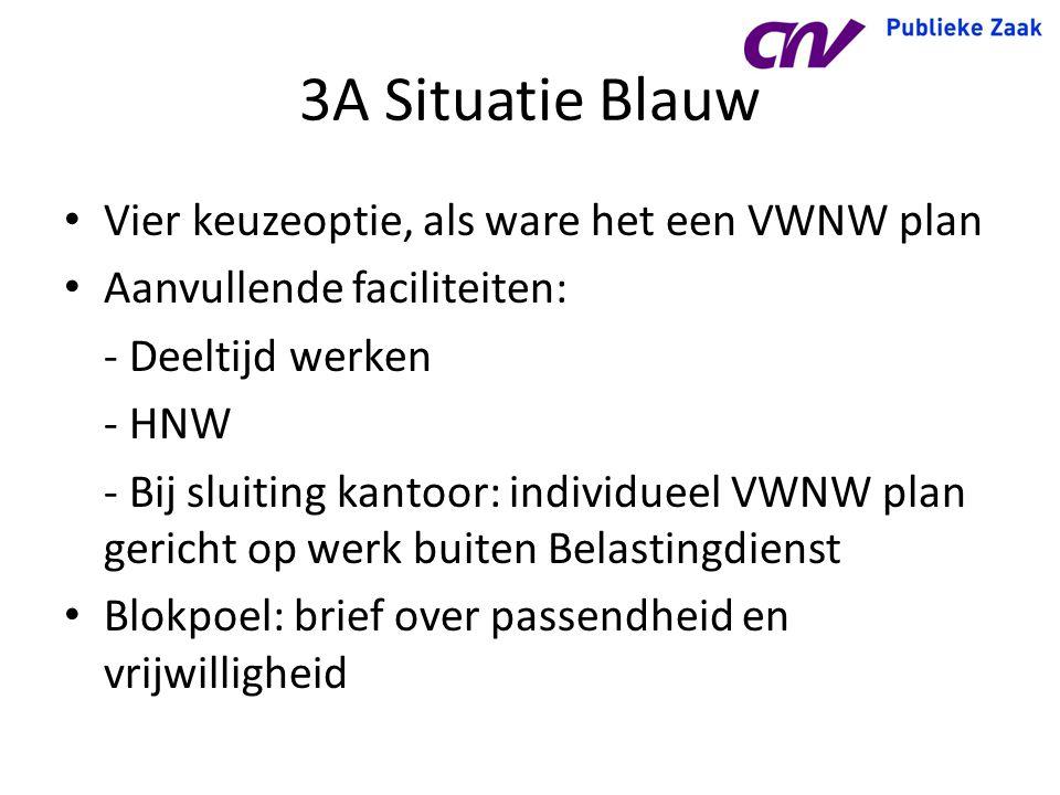 3A Situatie Blauw Vier keuzeoptie, als ware het een VWNW plan Aanvullende faciliteiten: - Deeltijd werken - HNW - Bij sluiting kantoor: individueel VW