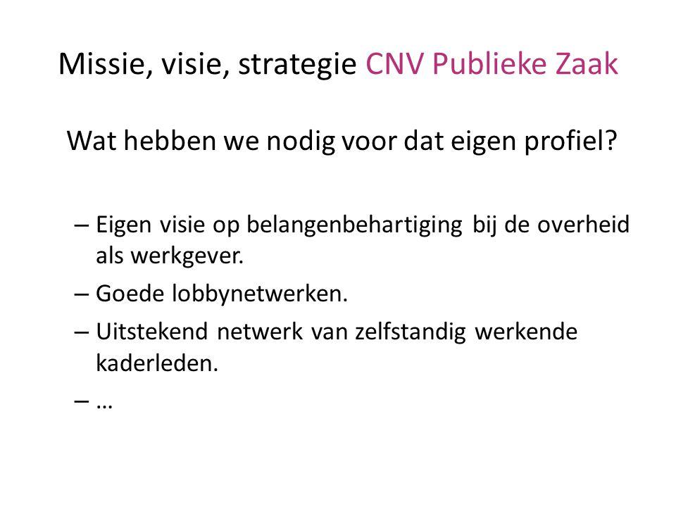 Missie, visie, strategie CNV Publieke Zaak Wat hebben we nodig voor dat eigen profiel? – Eigen visie op belangenbehartiging bij de overheid als werkge