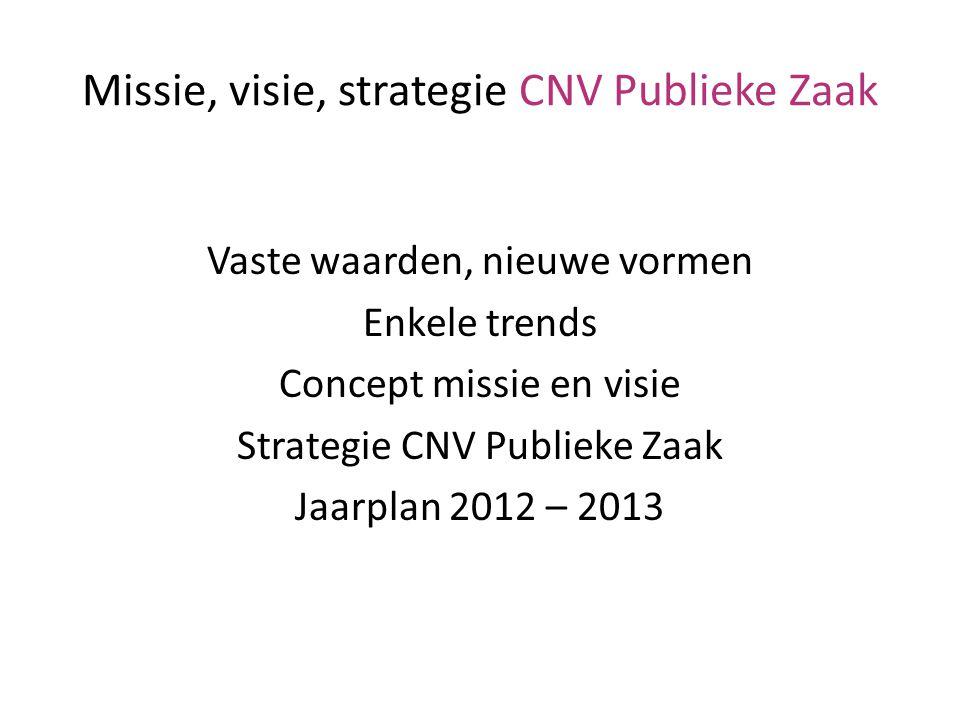 Missie, visie, strategie CNV Publieke Zaak Vaste waarden, nieuwe vormen Enkele trends Concept missie en visie Strategie CNV Publieke Zaak Jaarplan 201