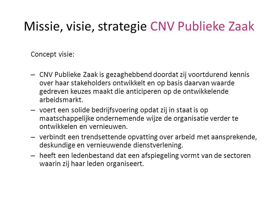 Missie, visie, strategie CNV Publieke Zaak Concept visie: – CNV Publieke Zaak is gezaghebbend doordat zij voortdurend kennis over haar stakeholders on