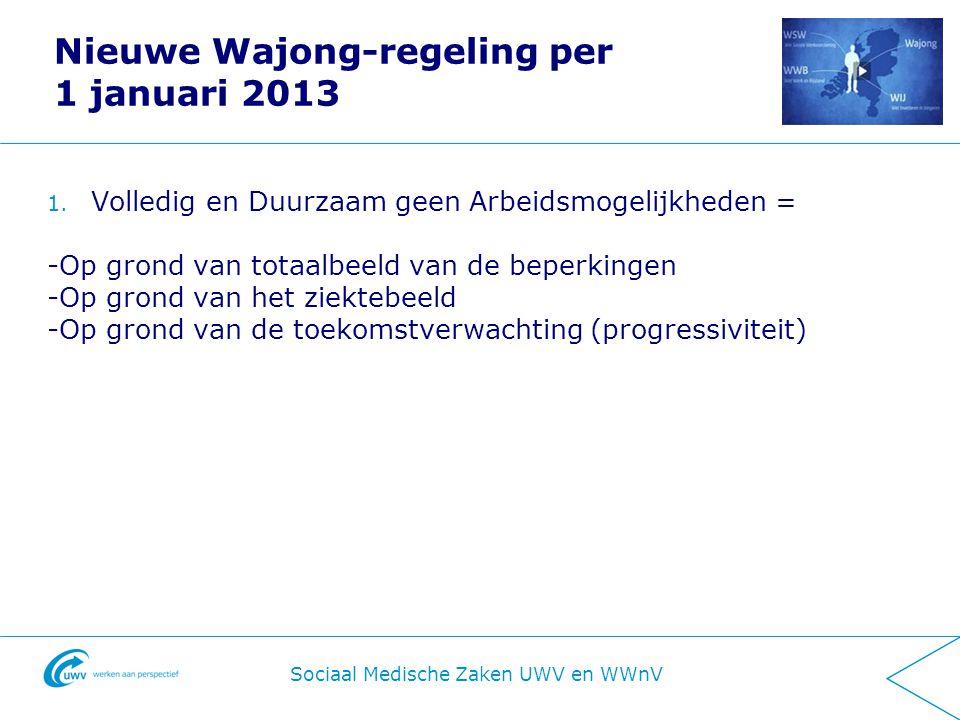 Informatiebijeenkomst Districtsmanagers WWNV 31-10-2011 Nieuwe Wajong-regeling per 1 januari 2013 1.