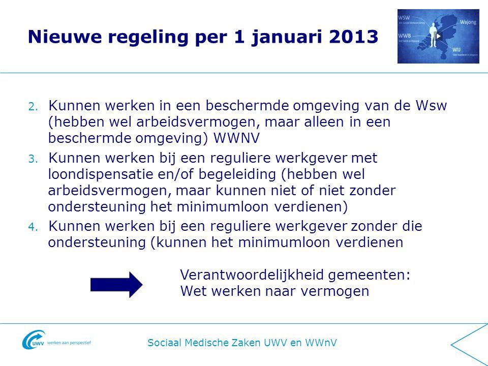 Informatiebijeenkomst Districtsmanagers WWNV 31-10-2011 Nieuwe regeling per 1 januari 2013 2.