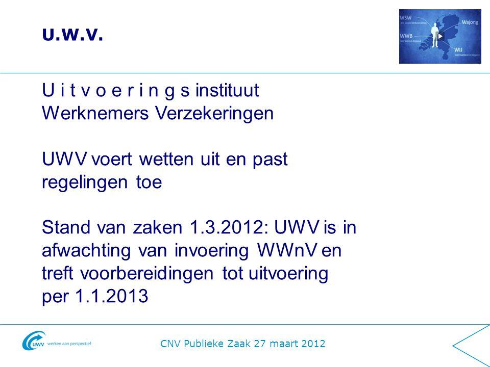 Informatiebijeenkomst Districtsmanagers WWNV 31-10-2011 CNV Publieke Zaak 27 maart 2012 U.W.V.