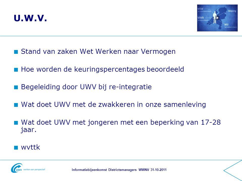 Informatiebijeenkomst Districtsmanagers WWNV 31-10-2011 U.W.V.