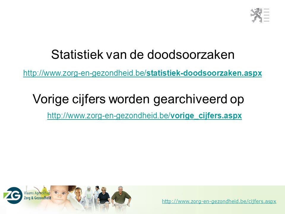 http://www.zorg-en-gezondheid.be/cijfers.aspx http://www.zorg-en-gezondheid.be/statistiek-doodsoorzaken.aspx Statistiek van de doodsoorzaken Vorige ci