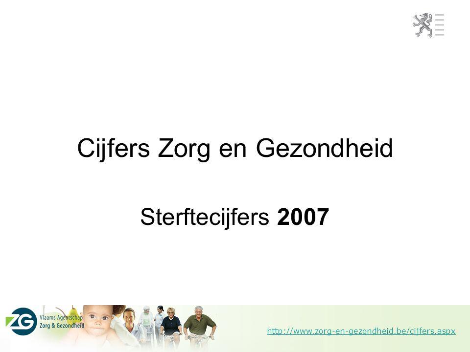http://www.zorg-en-gezondheid.be/cijfers.aspx Belangrijkste bevindingen 55.836 overlijdens Levensverwachting blijft stijgen voor mannen Kloof tussen mannen en vrouwen verkleint Vlaanderen in Europa Evolutie in belangrijkste doodsoorzaken