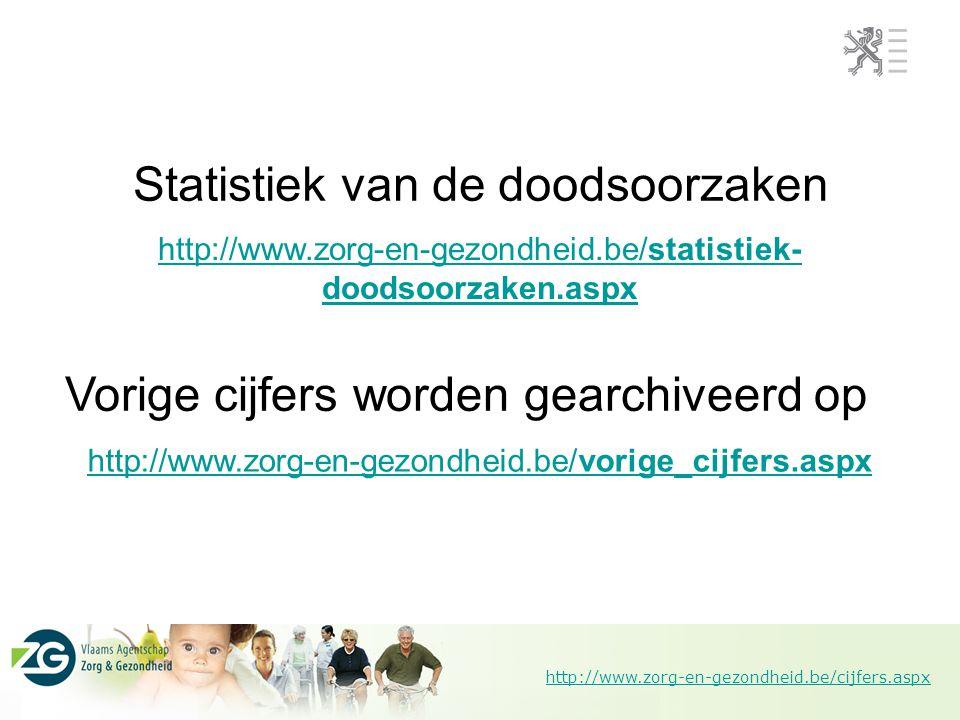 http://www.zorg-en-gezondheid.be/cijfers.aspx http://www.zorg-en-gezondheid.be/statistiek- doodsoorzaken.aspx Statistiek van de doodsoorzaken Vorige c