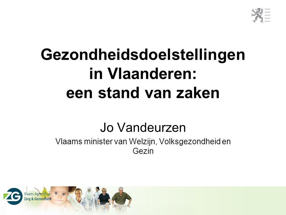 Gezondheidsdoelstellingen in Vlaanderen: een stand van zaken Jo Vandeurzen Vlaams minister van Welzijn, Volksgezondheid en Gezin