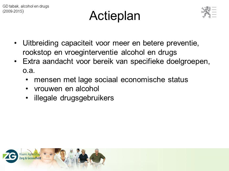 Actieplan GD tabak, alcohol en drugs (2009-2015 ) Uitbreiding capaciteit voor meer en betere preventie, rookstop en vroeginterventie alcohol en drugs