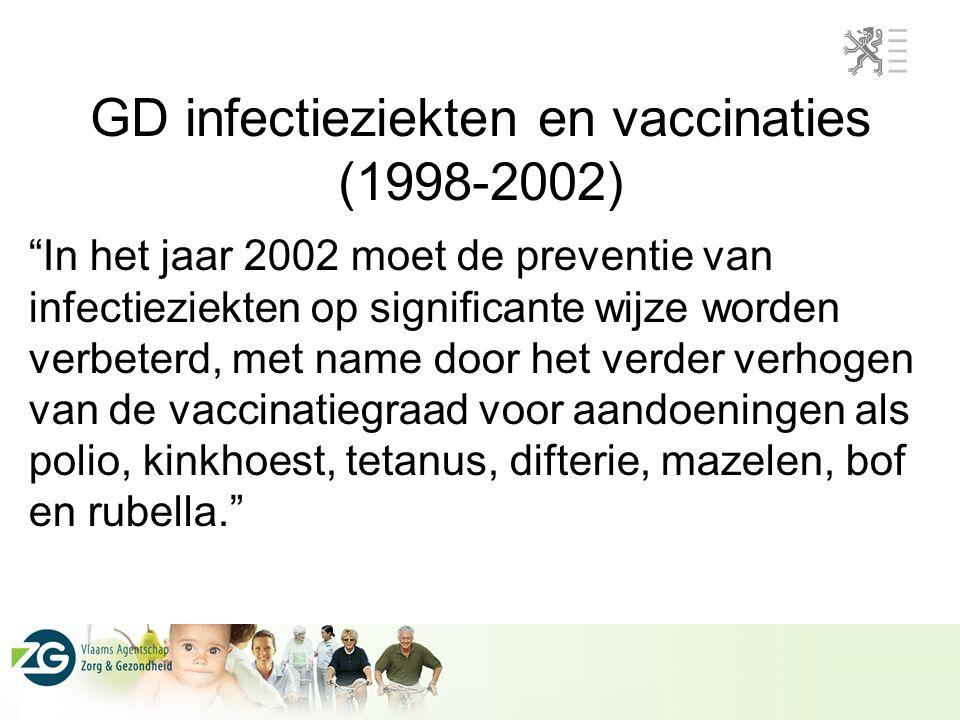 """GD infectieziekten en vaccinaties (1998-2002) """"In het jaar 2002 moet de preventie van infectieziekten op significante wijze worden verbeterd, met name"""
