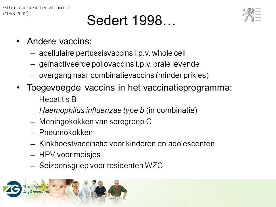 GD infectieziekten en vaccinaties (1998-2002 ) Sedert 1998… Andere vaccins: –acellulaire pertussisvaccins i.p.v. whole cell –geïnactiveerde poliovacci
