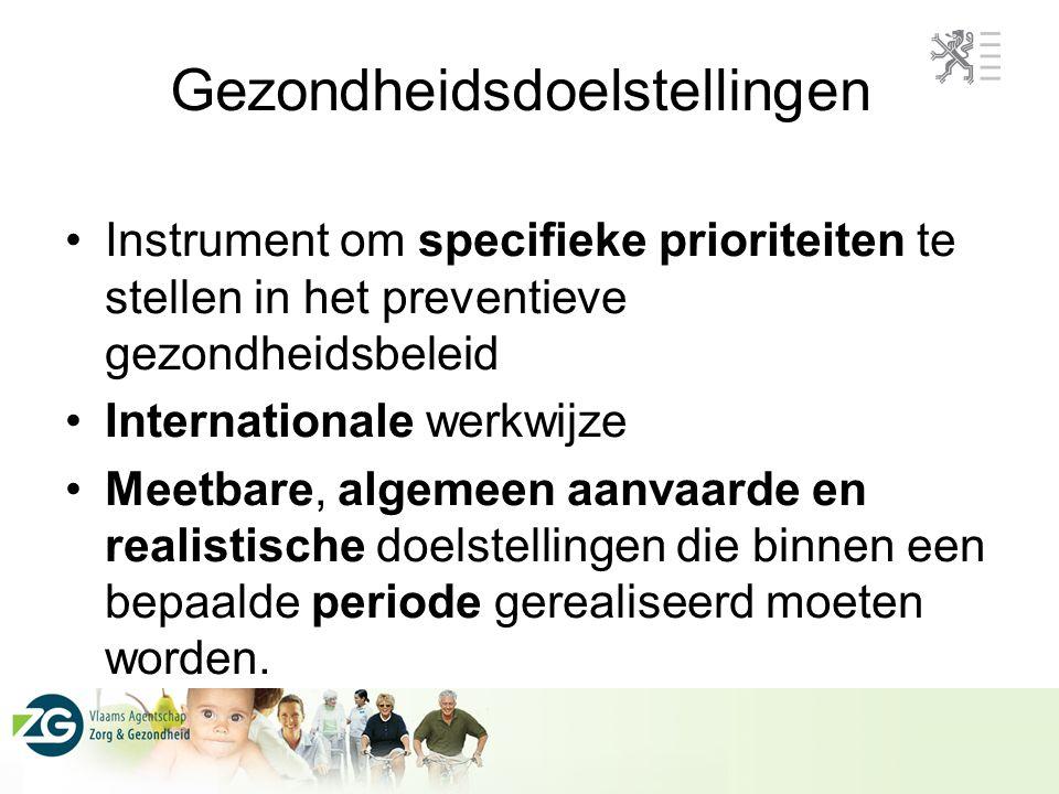Gezondheidsdoelstellingen: specifiek 6 thema's –Alcohol, tabak en drugs (2009-2015) –Infectieziekten en vaccinaties (1998-2002) –Borstkankeropsporing (2006-2012) –Ongevallenpreventie (1998-2002) –Voeding en beweging (2009-2015) –Zelfdoding (in uitwerking: 2012-2020)