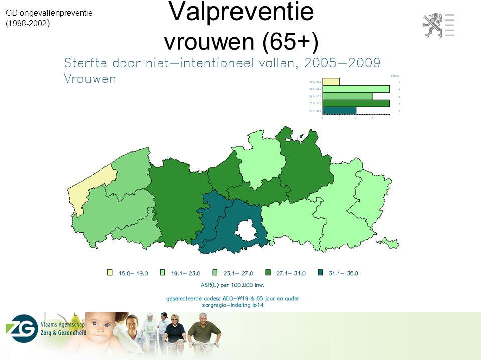 Valpreventie vrouwen (65+) GD ongevallenpreventie (1998-2002 )