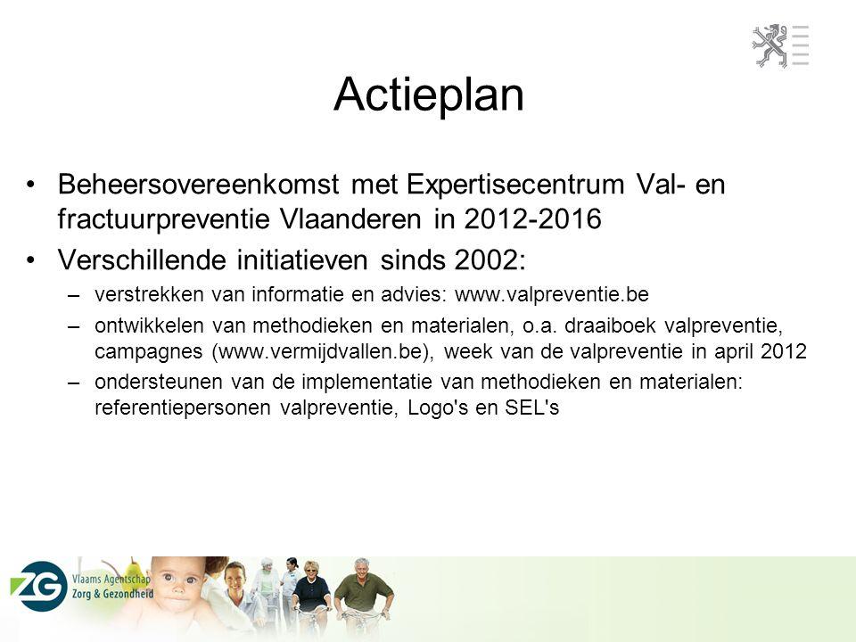 Actieplan Beheersovereenkomst met Expertisecentrum Val- en fractuurpreventie Vlaanderen in 2012-2016 Verschillende initiatieven sinds 2002: –verstrekk