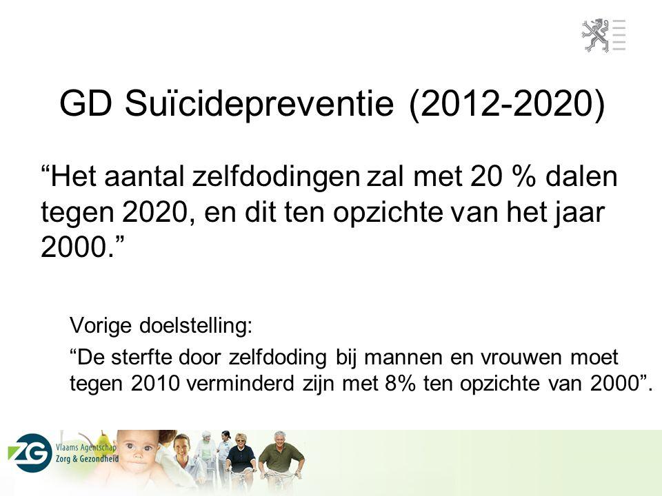 """GD Suïcidepreventie (2012-2020) """"Het aantal zelfdodingen zal met 20 % dalen tegen 2020, en dit ten opzichte van het jaar 2000."""" Vorige doelstelling: """""""