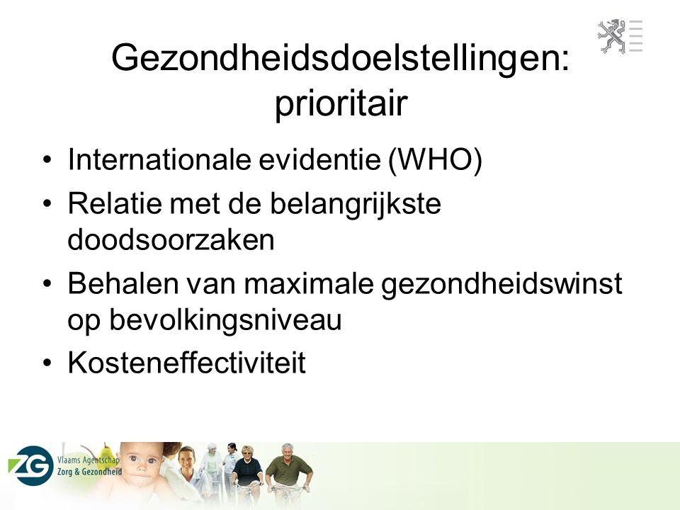 Gezondheidsdoelstellingen: prioritair Internationale evidentie (WHO) Relatie met de belangrijkste doodsoorzaken Behalen van maximale gezondheidswinst