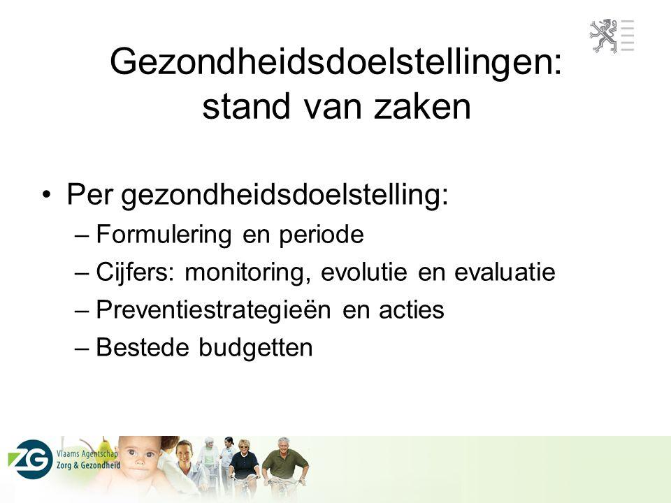 Gezondheidsdoelstellingen: stand van zaken Per gezondheidsdoelstelling: –Formulering en periode –Cijfers: monitoring, evolutie en evaluatie –Preventie