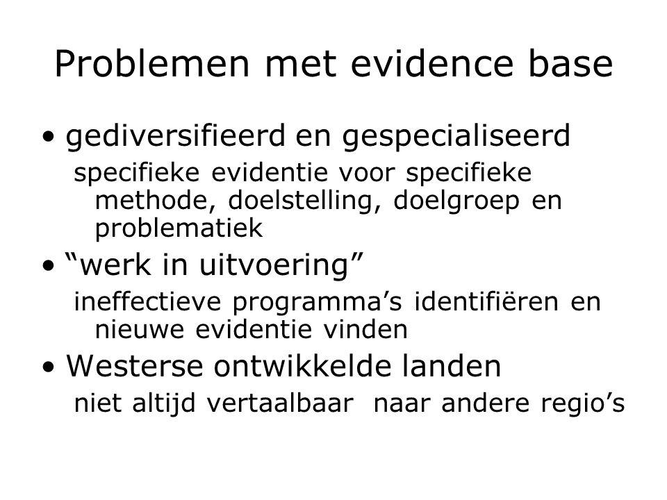 """Problemen met evidence base gediversifieerd en gespecialiseerd specifieke evidentie voor specifieke methode, doelstelling, doelgroep en problematiek """""""