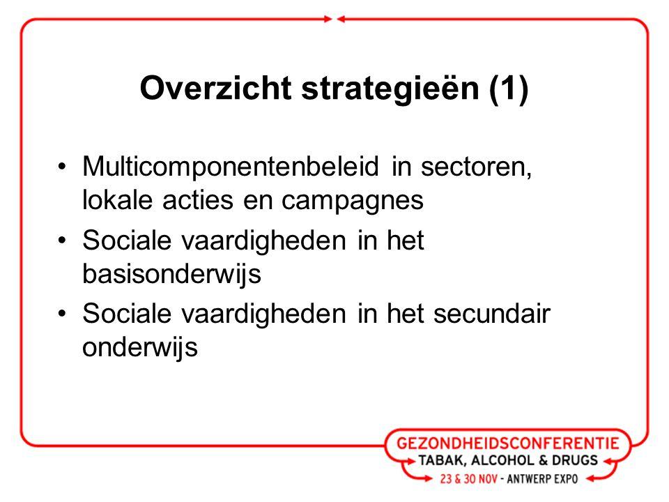 Overzicht strategieën (2) Begeleiding van jonge, experimenterende alcohol- of druggebruikers Zelfhulpgroepen voor familieleden van mensen met een alcohol- of drugprobleem Terugvalpreventie voor mensen die behandeld zijn voor problemen met alcohol of drugs