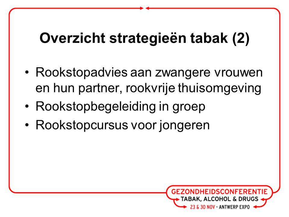 Overzicht strategieën tabak (2) Rookstopadvies aan zwangere vrouwen en hun partner, rookvrije thuisomgeving Rookstopbegeleiding in groep Rookstopcursus voor jongeren