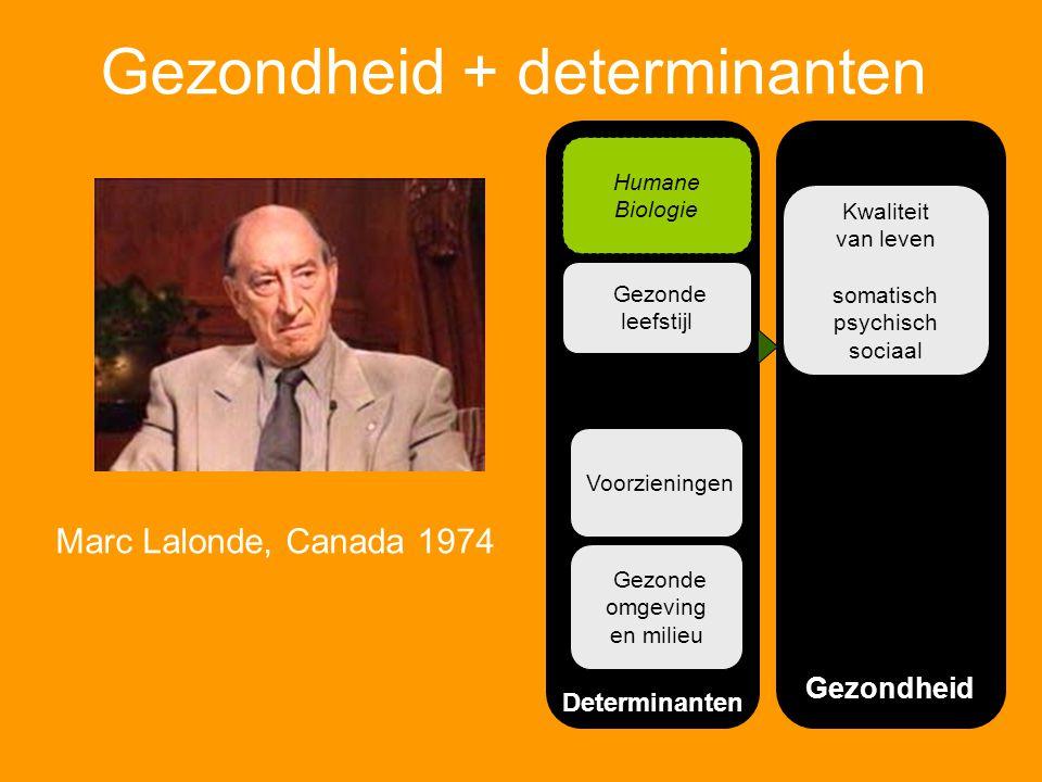 Gezondheid + determinanten Gezondheid Kwaliteit van leven somatisch psychisch sociaal Determinanten Gezonde omgeving en milieu Voorzieningen Gezonde leefstijl Humane Biologie Marc Lalonde, Canada 1974