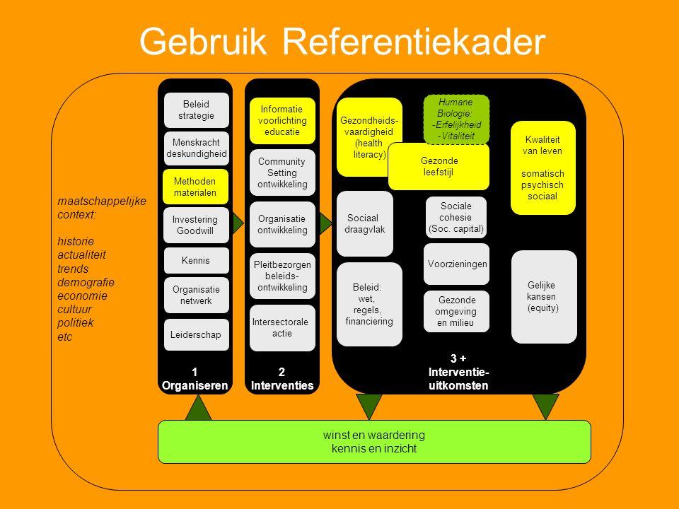Gebruik Referentiekader 1 Organiseren 2 Interventies 3 + Interventie- uitkomsten Beleid strategie Menskracht deskundigheid Kennis Investering Goodwill Organisatie netwerk Leiderschap Informatie voorlichting educatie Community Setting ontwikkeling Organisatie ontwikkeling Pleitbezorgen beleids- ontwikkeling Intersectorale actie Gezondheids- vaardigheid (health literacy) Sociaal draagvlak Beleid: wet, regels, financiering Gezonde omgeving en milieu Voorzieningen Sociale cohesie (Soc.