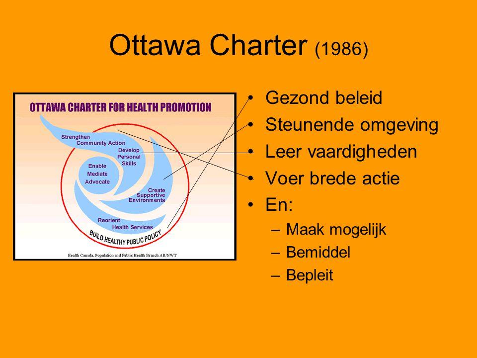 Ottawa Charter (1986) Gezond beleid Steunende omgeving Leer vaardigheden Voer brede actie En: –Maak mogelijk –Bemiddel –Bepleit