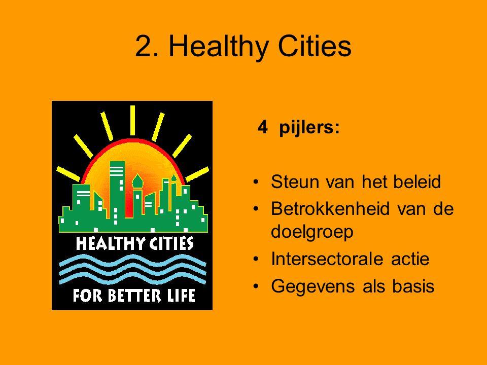 2. Healthy Cities 4 pijlers: Steun van het beleid Betrokkenheid van de doelgroep Intersectorale actie Gegevens als basis